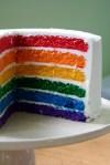 Photo http://www.ovenloveblog.com/rainbow-cake-2/